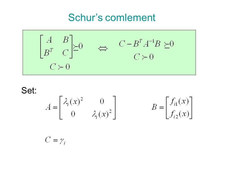 Schur's comlement Set: