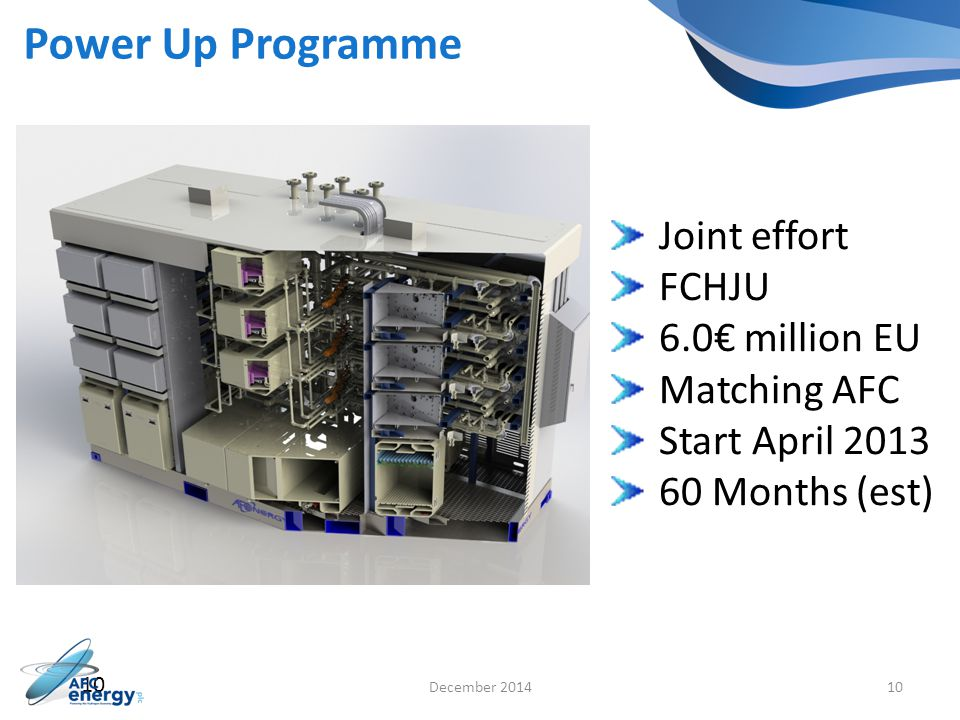 Power Up Programme Joint effort FCHJU 6.0€ million EU Matching AFC Start April 2013 60 Months (est) 10December 2014 10