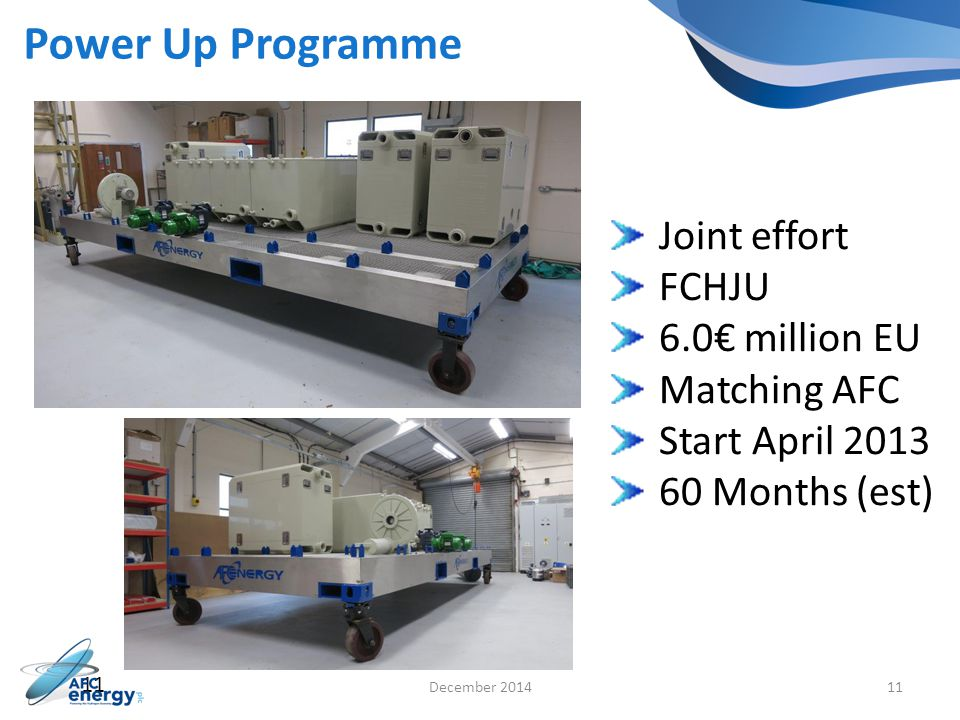 Power Up Programme Joint effort FCHJU 6.0€ million EU Matching AFC Start April 2013 60 Months (est) 11December 2014 11