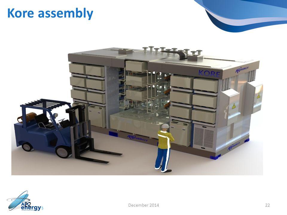 Kore assembly 22December 2014 22