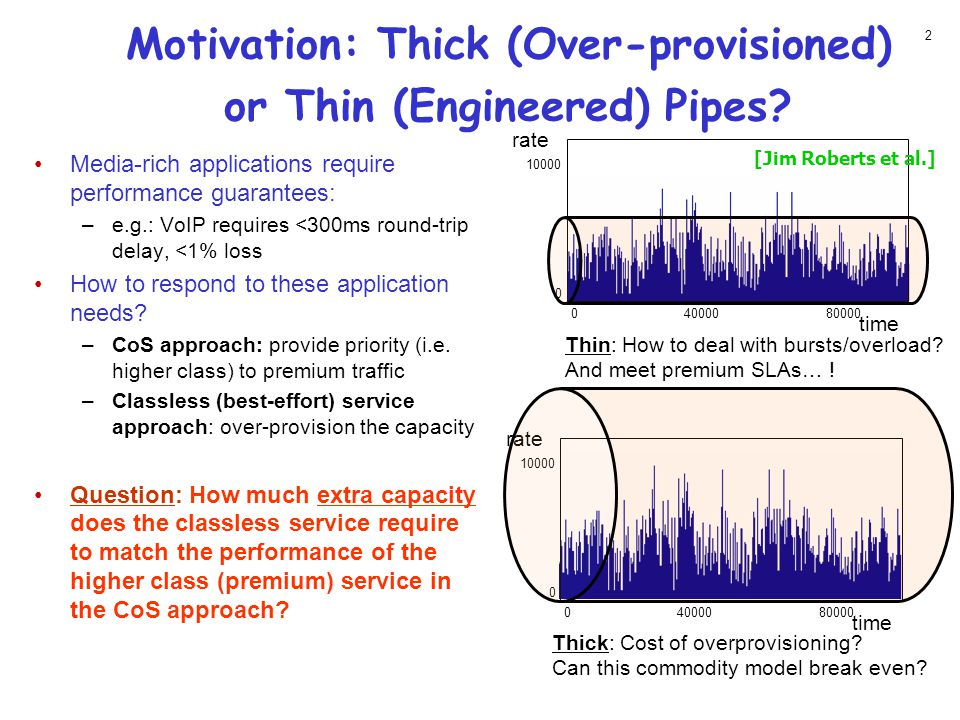 Motivation: Thick (Over-provisioned) or Thin (Engineered) Pipes.