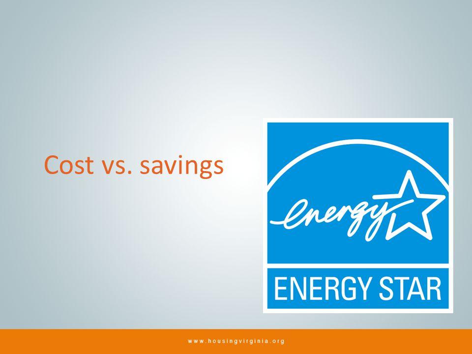 Cost vs. savings