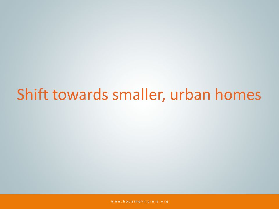 Shift towards smaller, urban homes