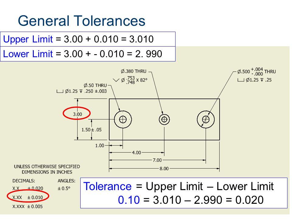 General Tolerances Tolerance = Upper Limit – Lower Limit 0.10 = 3.010 – 2.990 = 0.020 Upper Limit = 3.00 + 0.010 = 3.010 Lower Limit = 3.00 + - 0.010 = 2.