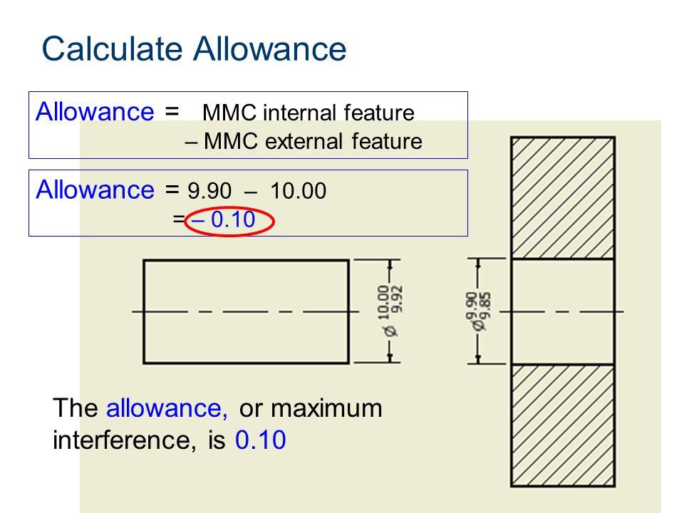 Calculate Allowance Allowance = MMC internal feature – MMC external feature Allowance = 9.90 – 10.00 = – 0.10 The allowance, or maximum interference, is 0.10