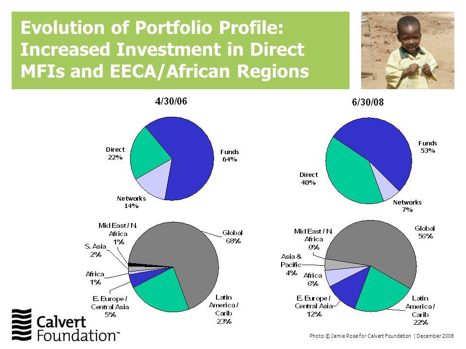 Photo © Jamie Rose for Calvert Foundation | December 2008 Evolution of Portfolio Profile: Increased Investment in Direct MFIs and EECA/African Regions