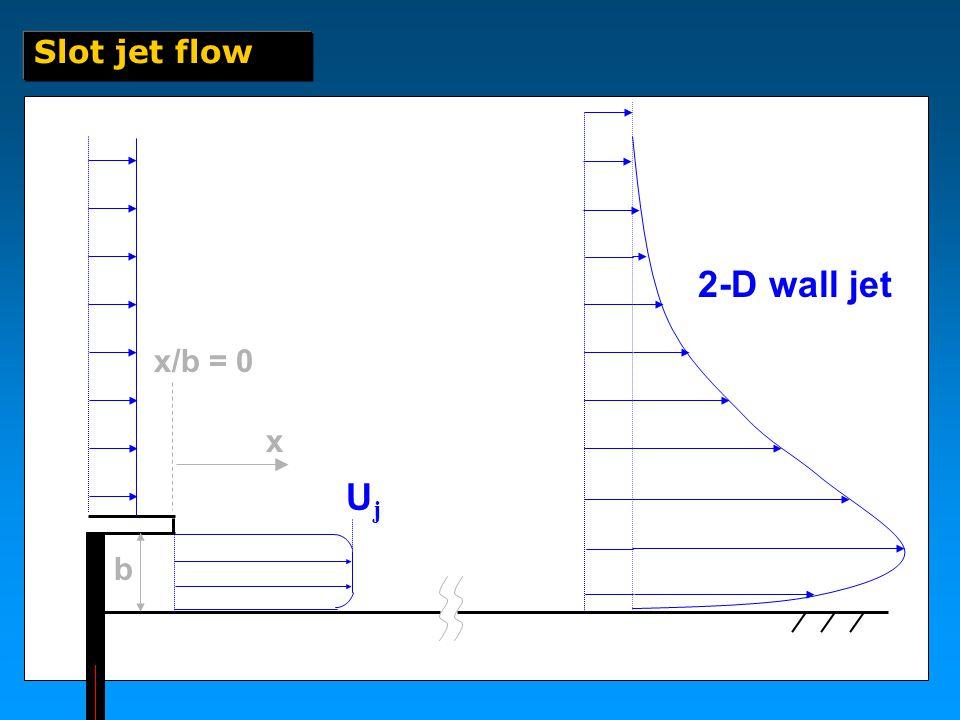 Slot jet flow UjUj b x/b = 0 x 2-D wall jet