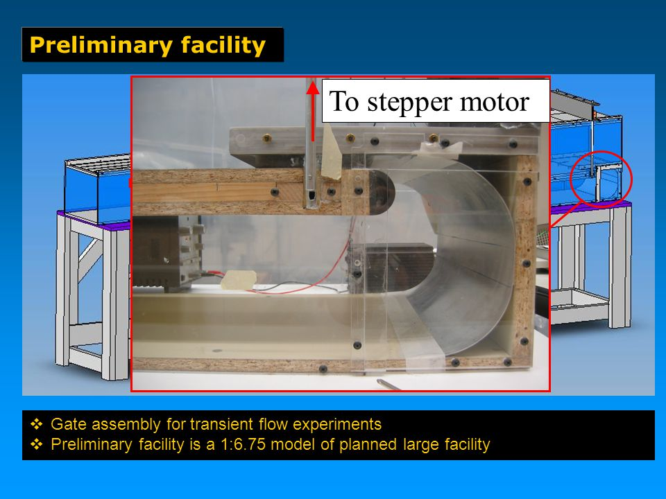 Preliminary facility U J = 45 m/s U D = 4 m/s Fully developed region U M = 8-13 m/s  Gate assembly for transient flow experiments  Preliminary facil