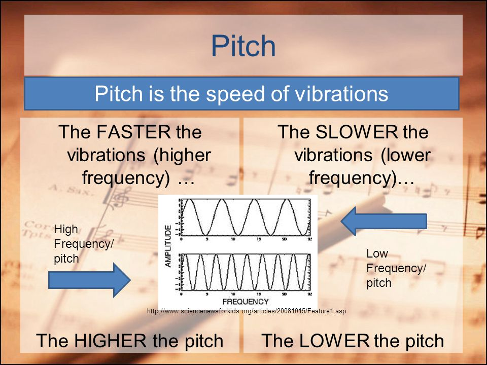 Pitch vs. Volume Pitch is how HIGH or LOW a sound is Listen to the differences from our nail pitch investigation! Listen