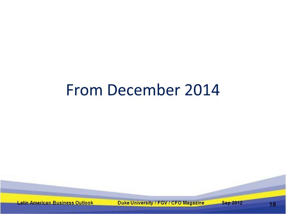 From December 2014 18 Latin American Business Outlook Duke University / FGV / CFO Magazine Sep 2012