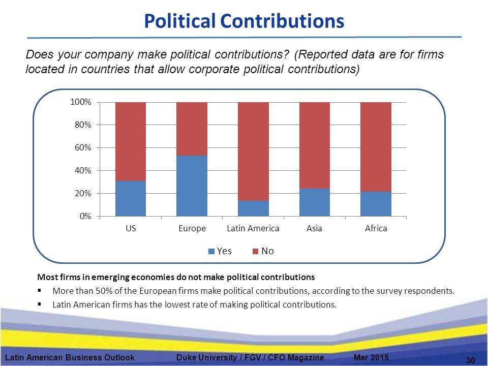 Latin American Business Outlook Duke University / FGV / CFO Magazine Mar 2015 Political Contributions 30 Does your company make political contributions.