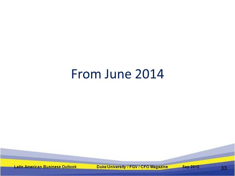 From June 2014 33 Latin American Business Outlook Duke University / FGV / CFO Magazine Sep 2012