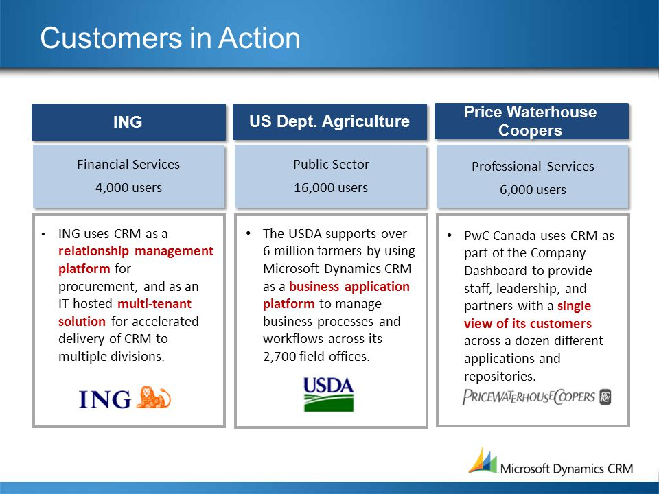 Customers in Action Public Sector 16,000 users The USDA supports over 6 million farmers by using Microsoft Dynamics CRM as a business application platform to manage business processes and workflows across its 2,700 field offices.