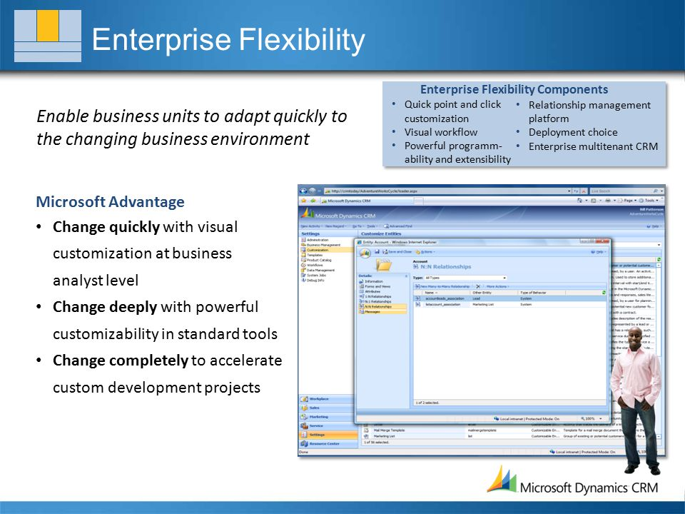 Enterprise Flexibility Enable business units to adapt quickly to the changing business environment Microsoft Advantage Change quickly with visual customization at business analyst level Change deeply with powerful customizability in standard tools Change completely to accelerate custom development projects Relationship management platform Deployment choice Enterprise multitenant CRM Enterprise Flexibility Components Quick point and click customization Visual workflow Powerful programm- ability and extensibility