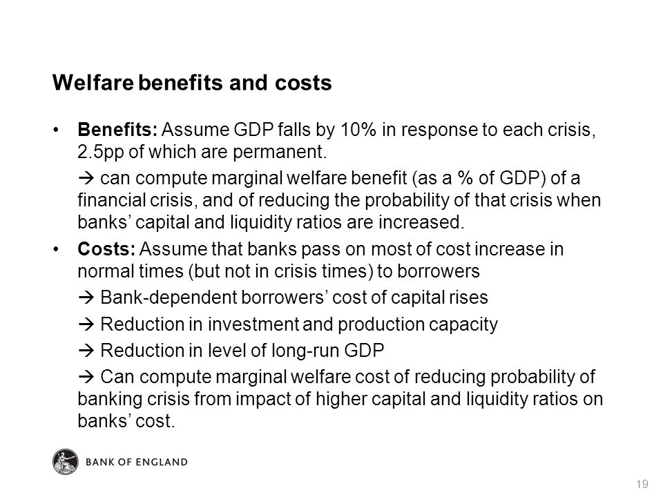 Welfare benefits and costs Benefits: Assume GDP falls by 10% in response to each crisis, 2.5pp of which are permanent.
