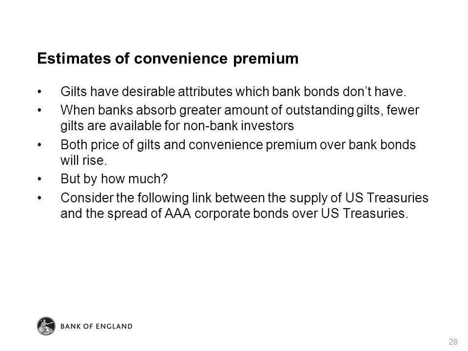 Estimates of convenience premium Gilts have desirable attributes which bank bonds don't have.