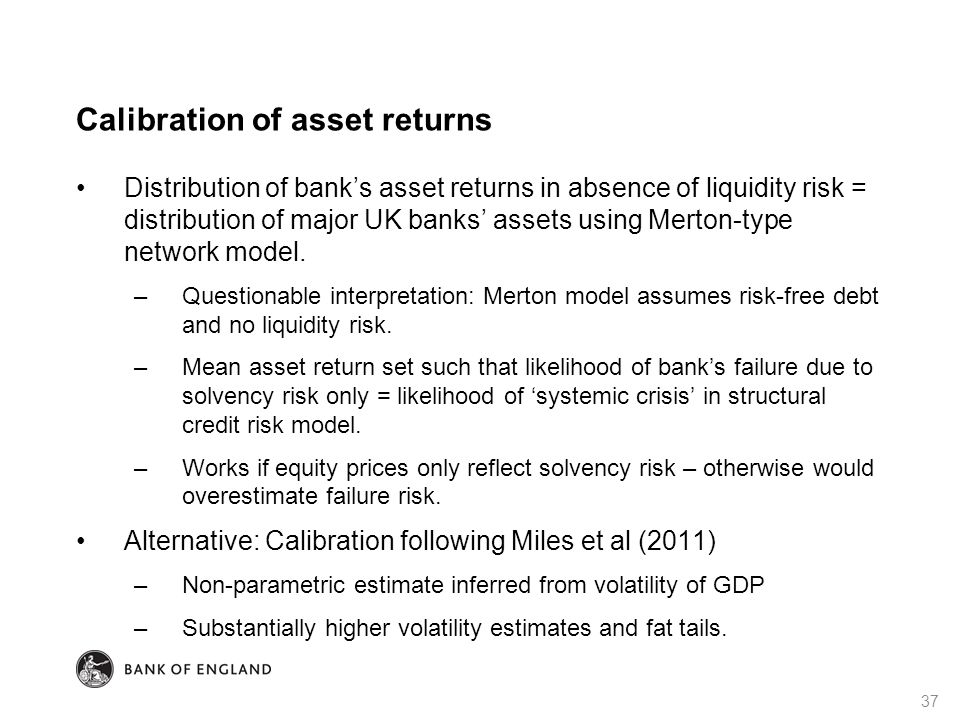 Calibration of asset returns Distribution of bank's asset returns in absence of liquidity risk = distribution of major UK banks' assets using Merton-type network model.