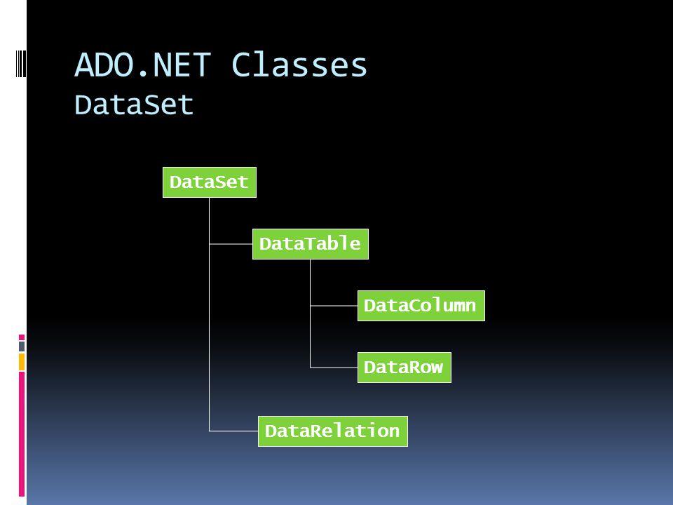 ADO.NET Classes DataSet DataSet DataTable DataRelation DataRow DataColumn