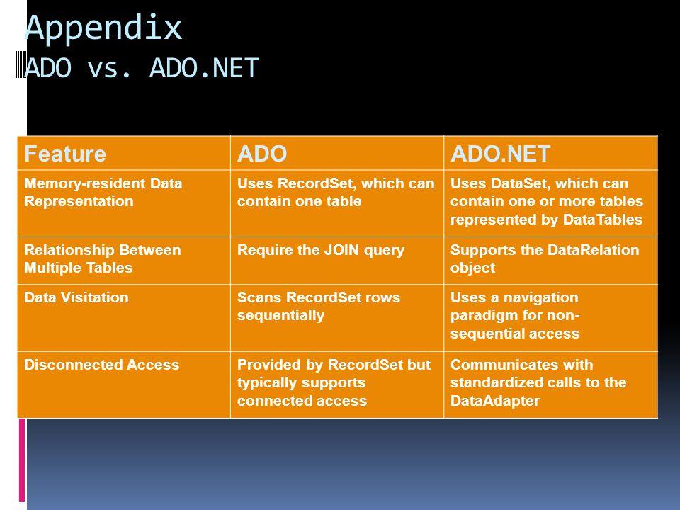 Appendix ADO vs.