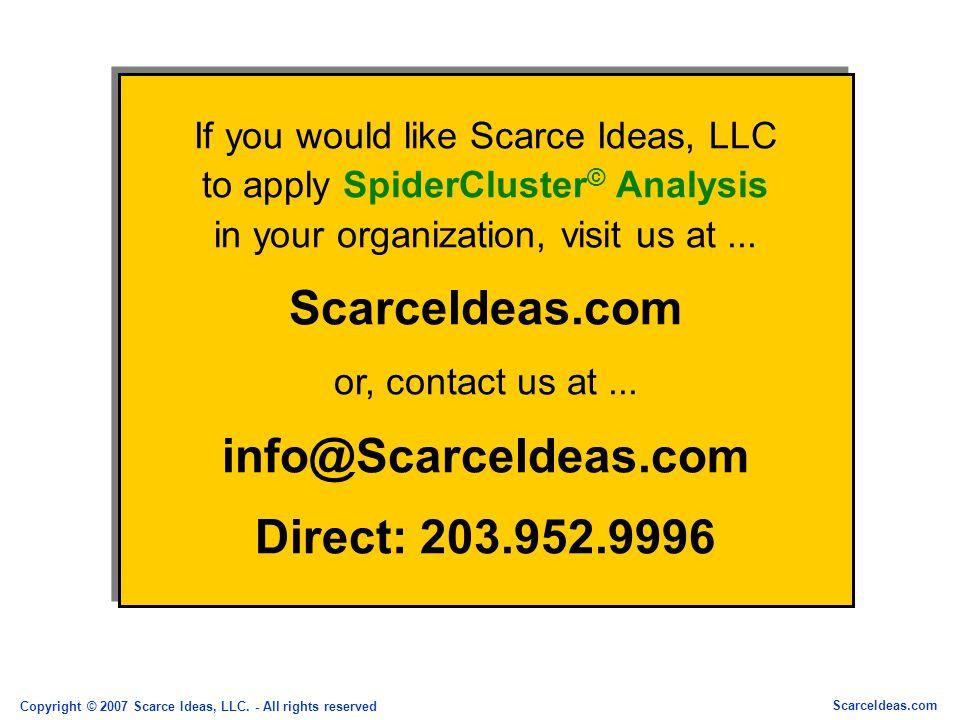 ScarceIdeas.com Copyright © 2007 Scarce Ideas, LLC.