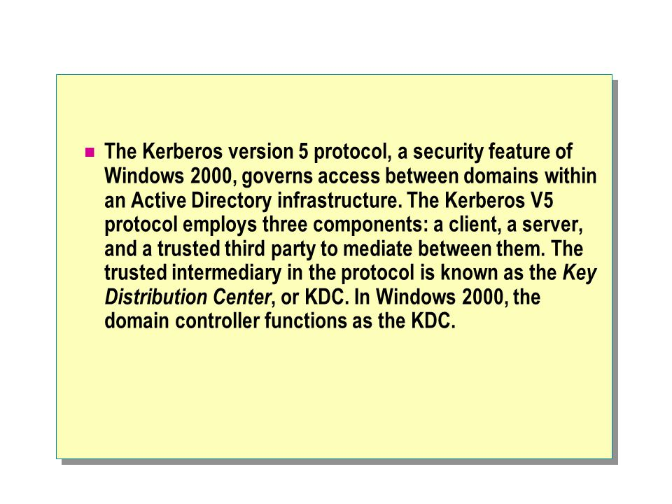 The Kerberos version 5 protocol, a security feature of Windows 2000, governs access between domains within an Active Directory infrastructure.