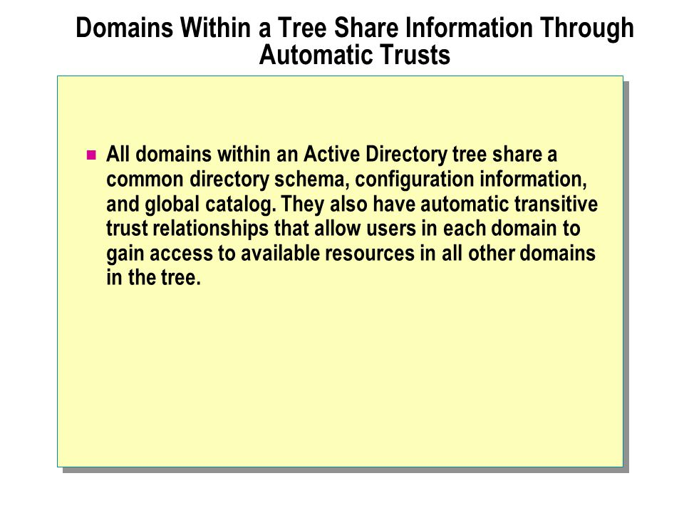 Domains Within a Tree Share Information Through Automatic Trusts All domains within an Active Directory tree share a common directory schema, configuration information, and global catalog.