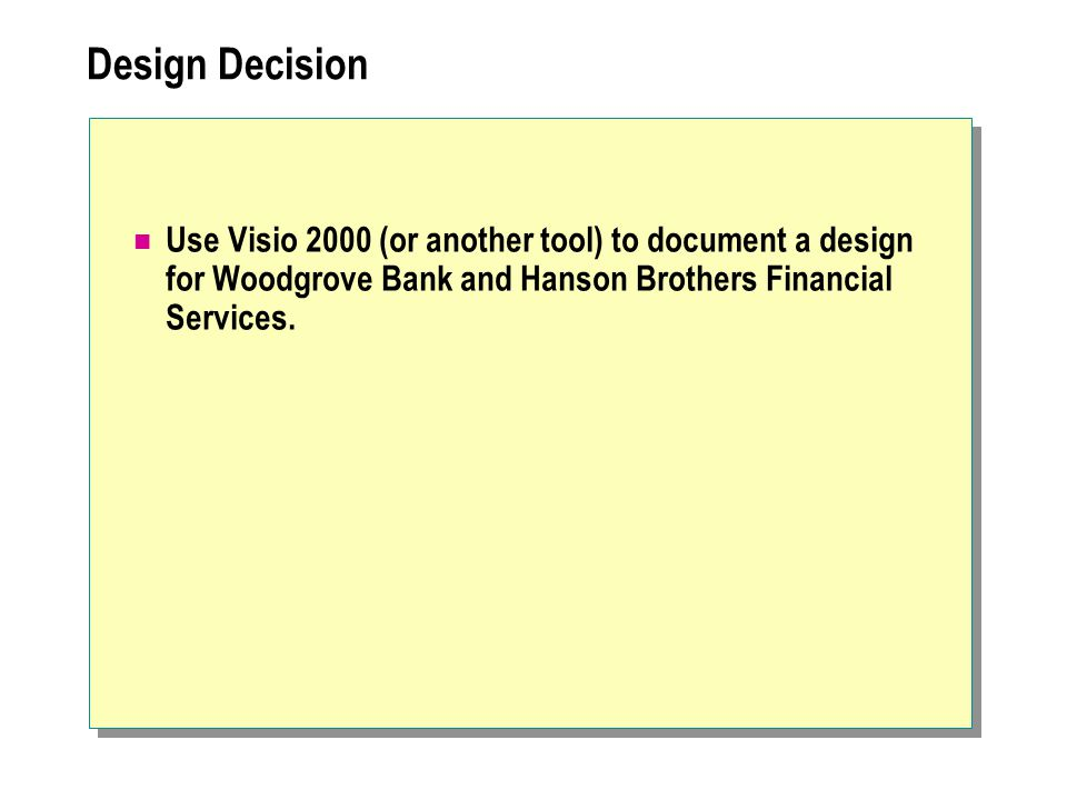 Design Decision Use Visio 2000 (or another tool) to document a design for Woodgrove Bank and Hanson Brothers Financial Services.