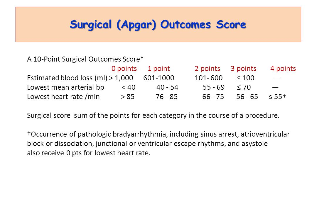Surgical (Apgar) Outcomes Score A 10-Point Surgical Outcomes Score* 0 points 1 point 2 points 3 points 4 points Estimated blood loss (ml) > 1,000 601-1000 101- 600 ≤ 100 — Lowest mean arterial bp < 40 40 - 54 55 - 69 ≤ 70 — Lowest heart rate /min > 85 76 - 85 66 - 75 56 - 65 ≤ 55† Surgical score sum of the points for each category in the course of a procedure.