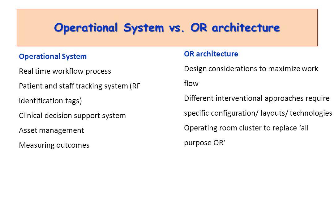 Operational System vs.