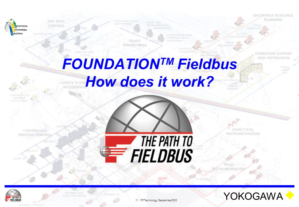 YOKOGAWA FFTechnology/September2000 11 FOUNDATION TM Fieldbus How does it work?