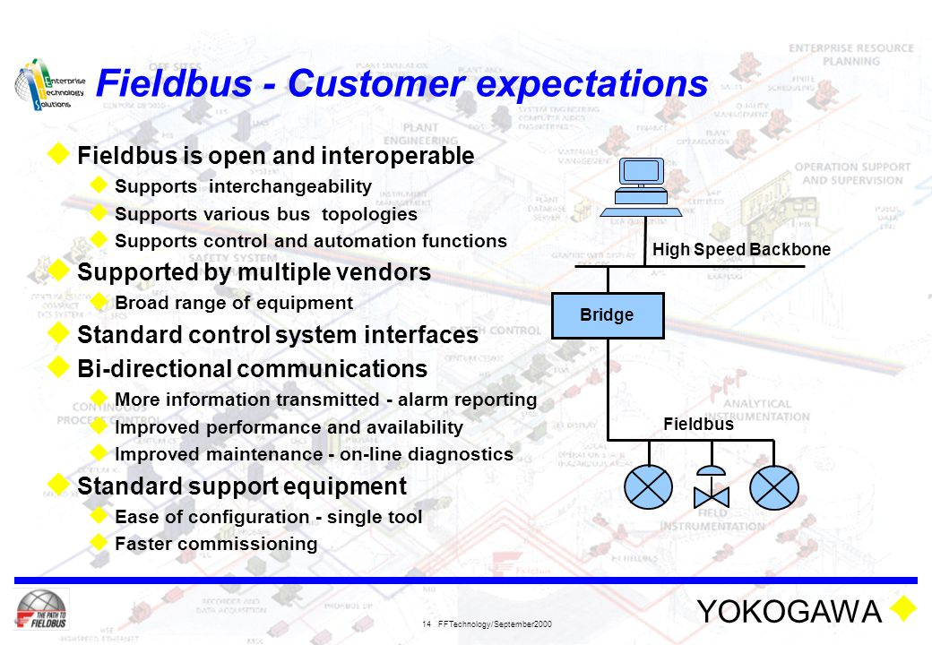 YOKOGAWA FFTechnology/September2000 14 Fieldbus - Customer expectations  Fieldbus is open and interoperable  Supports interchangeability  Supports