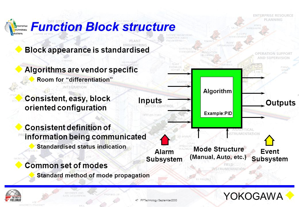 "YOKOGAWA FFTechnology/September2000 47 Function Block structure  Block appearance is standardised  Algorithms are vendor specific  Room for ""differ"