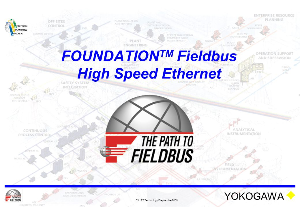 YOKOGAWA FFTechnology/September2000 55 FOUNDATION TM Fieldbus High Speed Ethernet