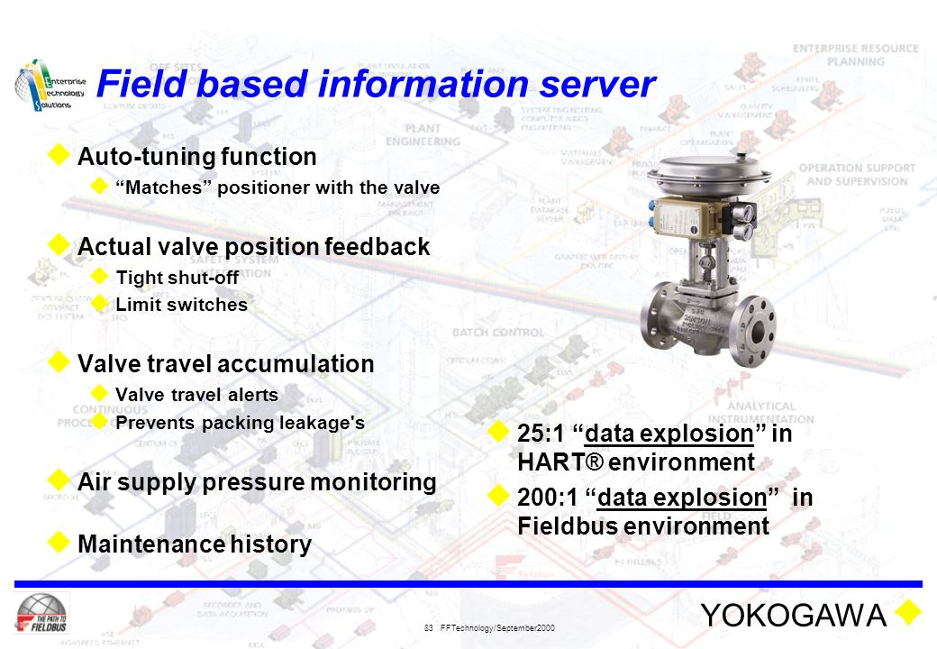 "YOKOGAWA FFTechnology/September2000 83 Field based information server  Auto-tuning function  ""Matches"" positioner with the valve  Actual valve posi"