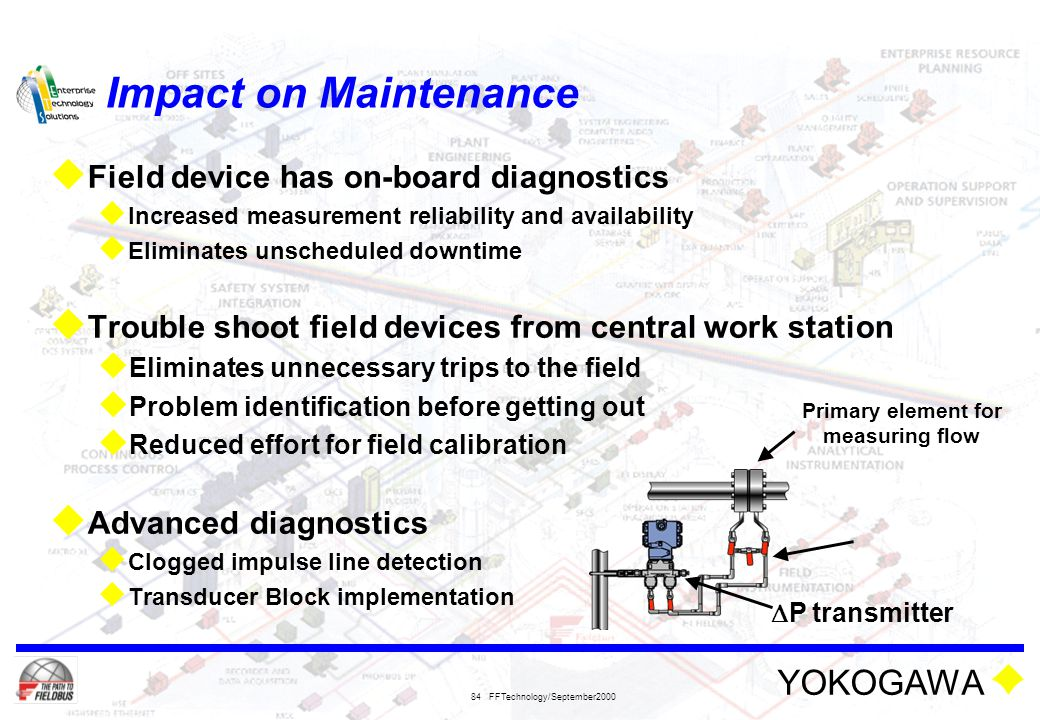 YOKOGAWA FFTechnology/September2000 84 Impact on Maintenance  Field device has on-board diagnostics  Increased measurement reliability and availabil