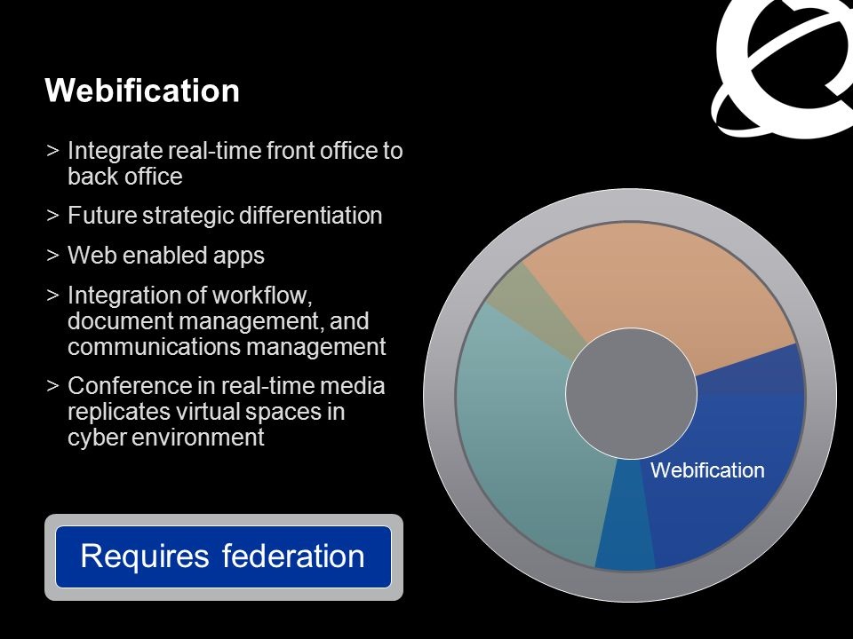 Webification >Integrate real-time front office to back office >Future strategic differentiation >Web enabled apps >Integration of workflow, document management, and communications management >Conference in real-time media replicates virtual spaces in cyber environment Requires federation Webification