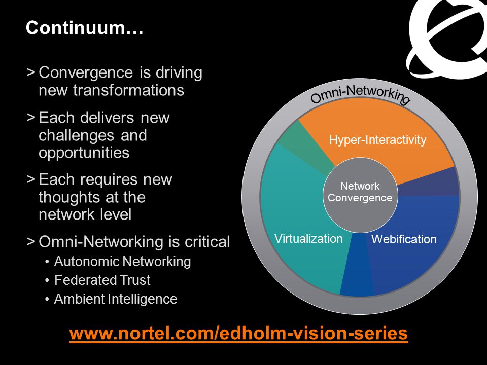 Continuum… >Convergence is driving new transformations >Each delivers new challenges and opportunities >Each requires new thoughts at the network leve