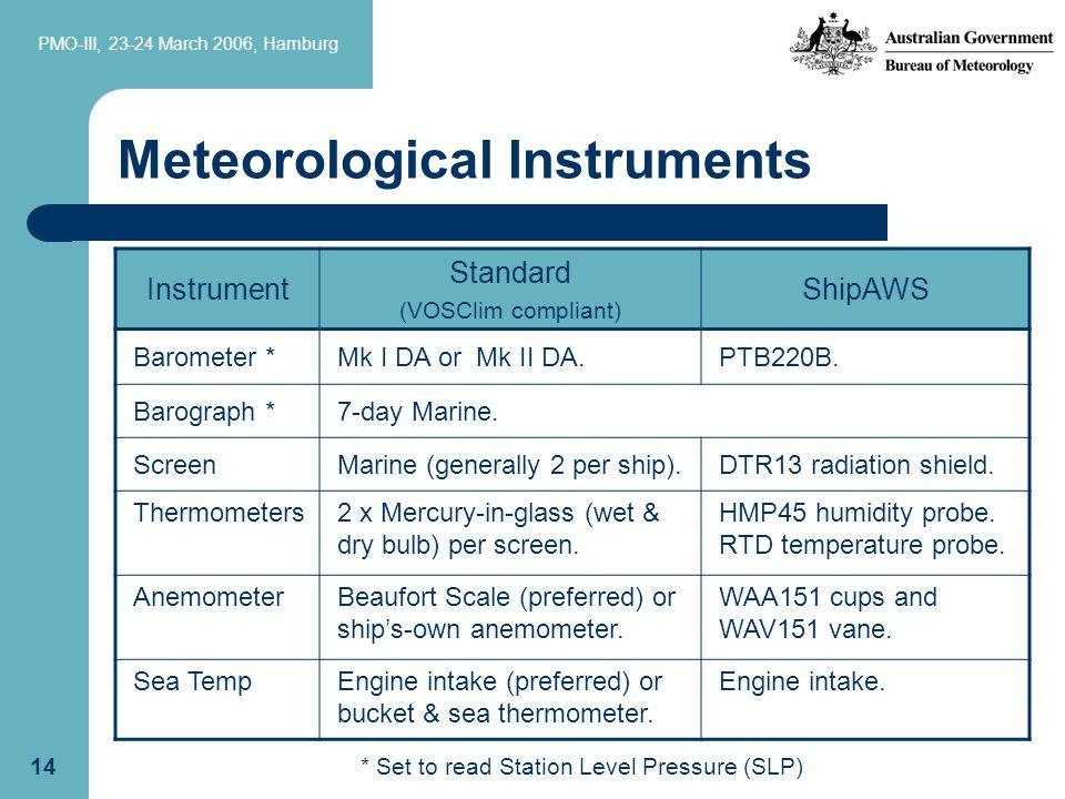 PMO-III, 23-24 March 2006, Hamburg 14 Meteorological Instruments Instrument Standard (VOSClim compliant) ShipAWS Barometer *Mk I DA or Mk II DA.PTB220B.