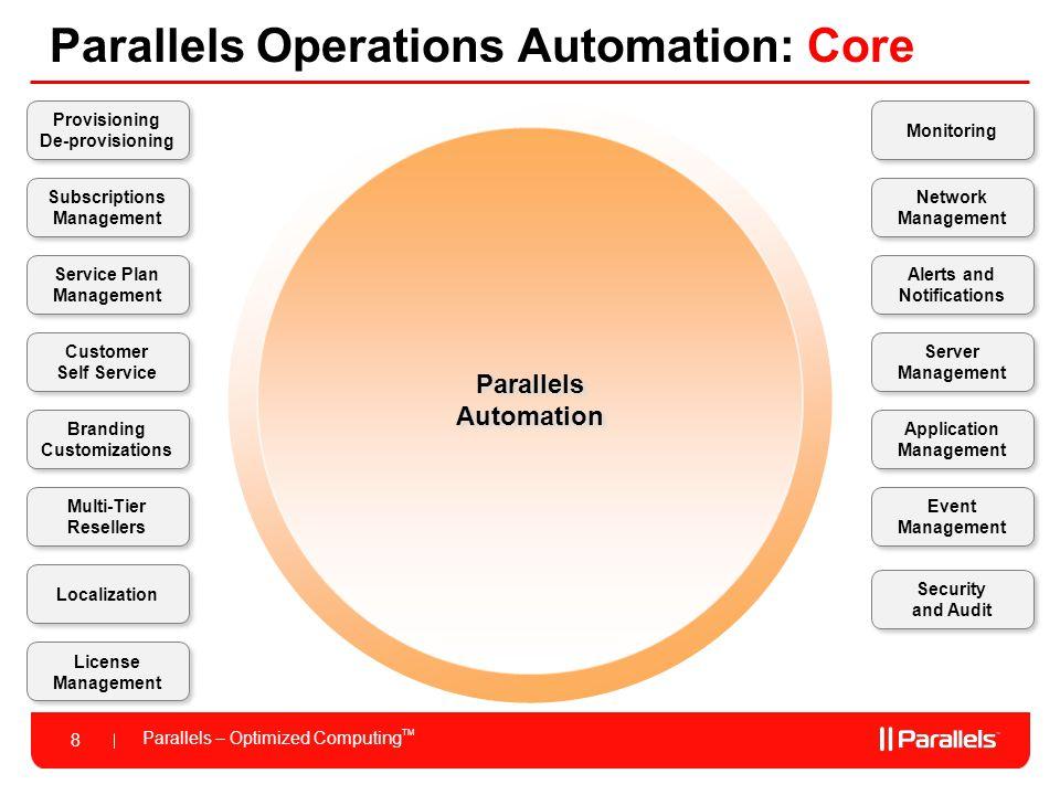 Parallels – Optimized Computing TM 8 Parallels Operations Automation: Core Parallels Automation Provisioning De-provisioning Customer Self Service Mon