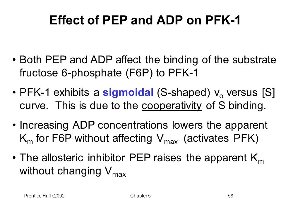 Prentice Hall c2002Chapter 558 Effect of PEP and ADP on PFK-1 Both PEP and ADP affect the binding of the substrate fructose 6-phosphate (F6P) to PFK-1 PFK-1 exhibits a sigmoidal (S-shaped) v o versus [S] curve.