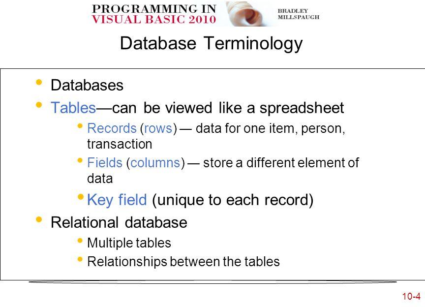 10-25 Data Source Configuration Wizard