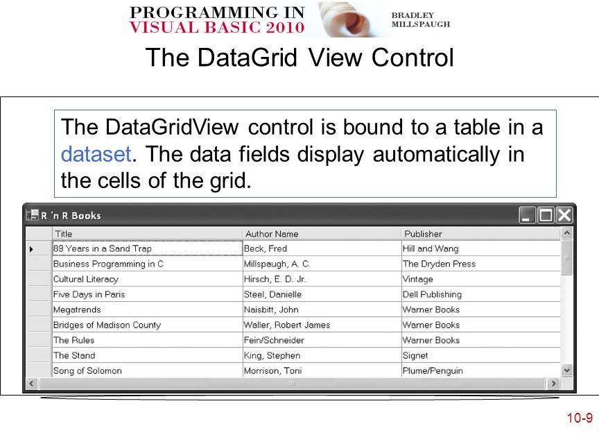 10-9 The DataGrid View Control The DataGridView control is bound to a table in a dataset.