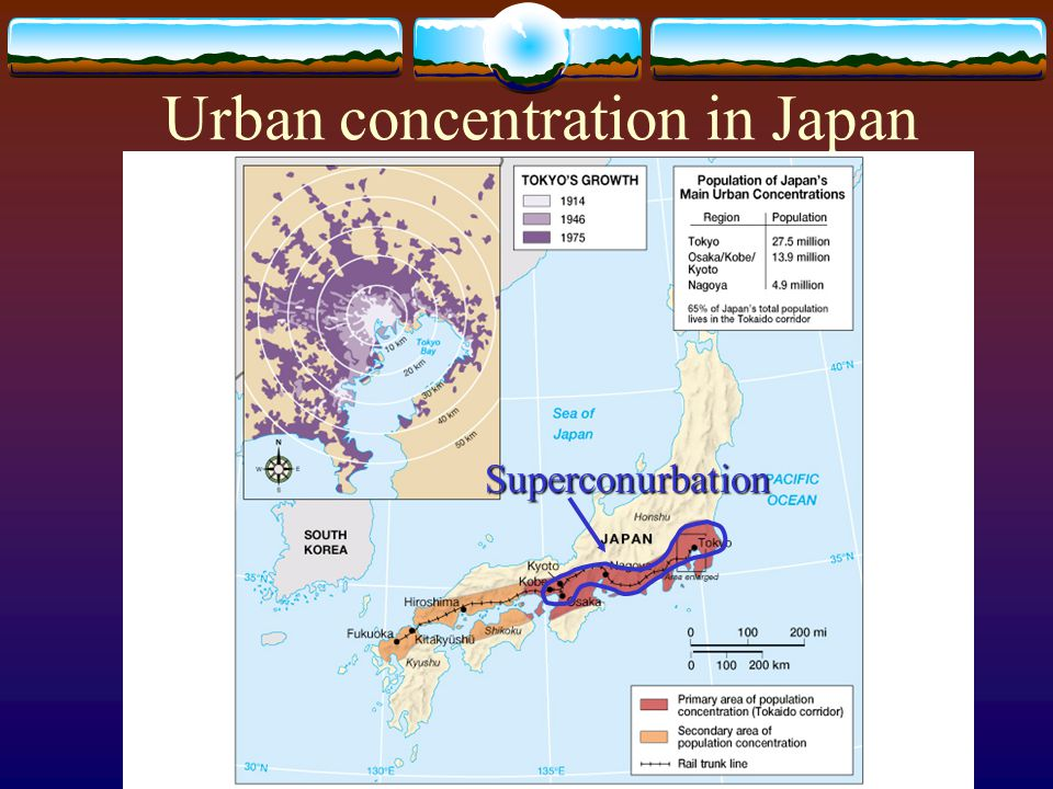 Urban concentration in JapanSuperconurbation