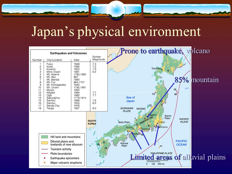 Taiwan's environment Rugged Central/Eastern region Alluvial West Also prone to seismic activities