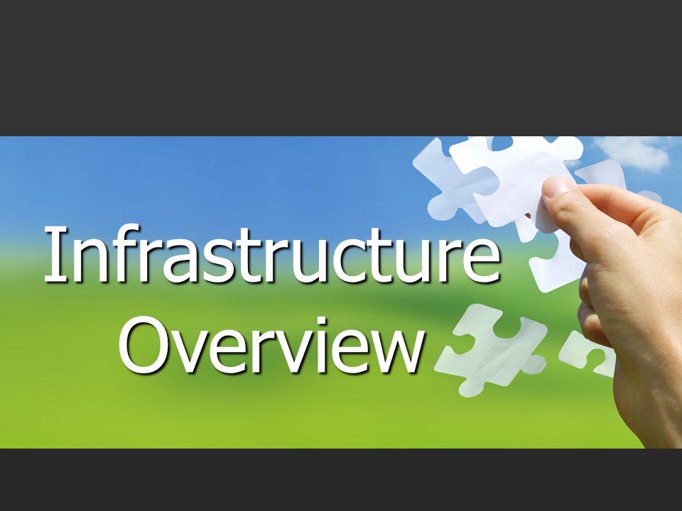 InfrastructureOverview