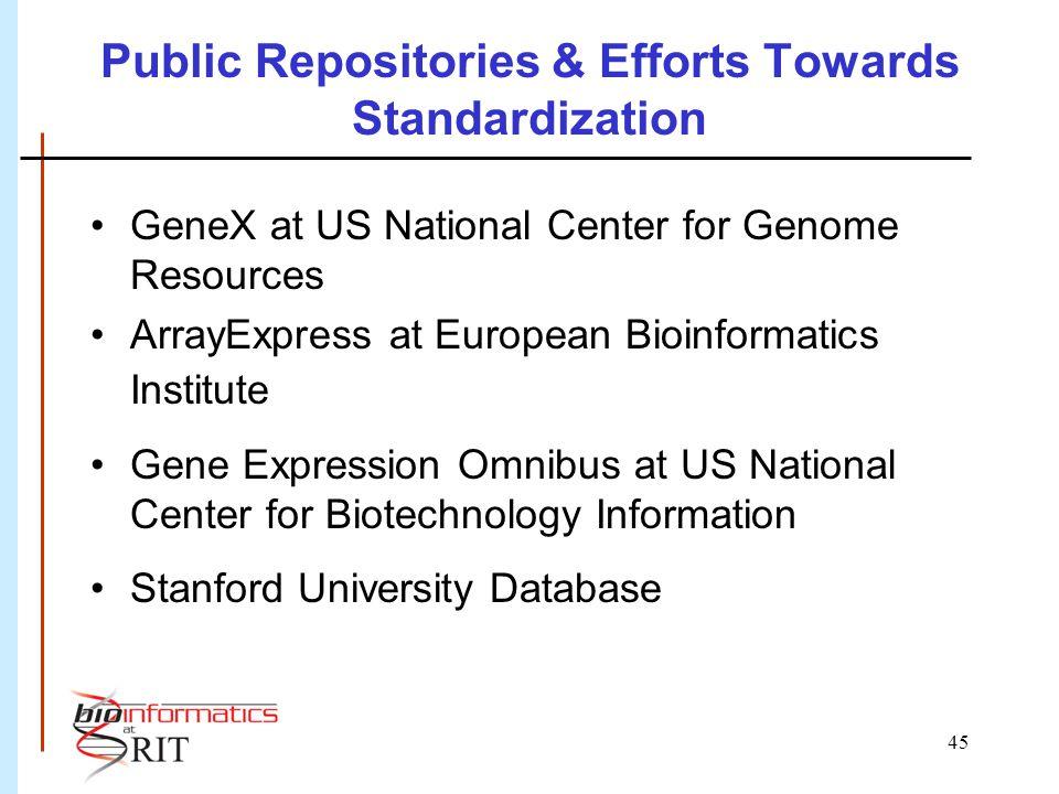 45 Public Repositories & Efforts Towards Standardization GeneX at US National Center for Genome Resources ArrayExpress at European Bioinformatics Institute Gene Expression Omnibus at US National Center for Biotechnology Information Stanford University Database