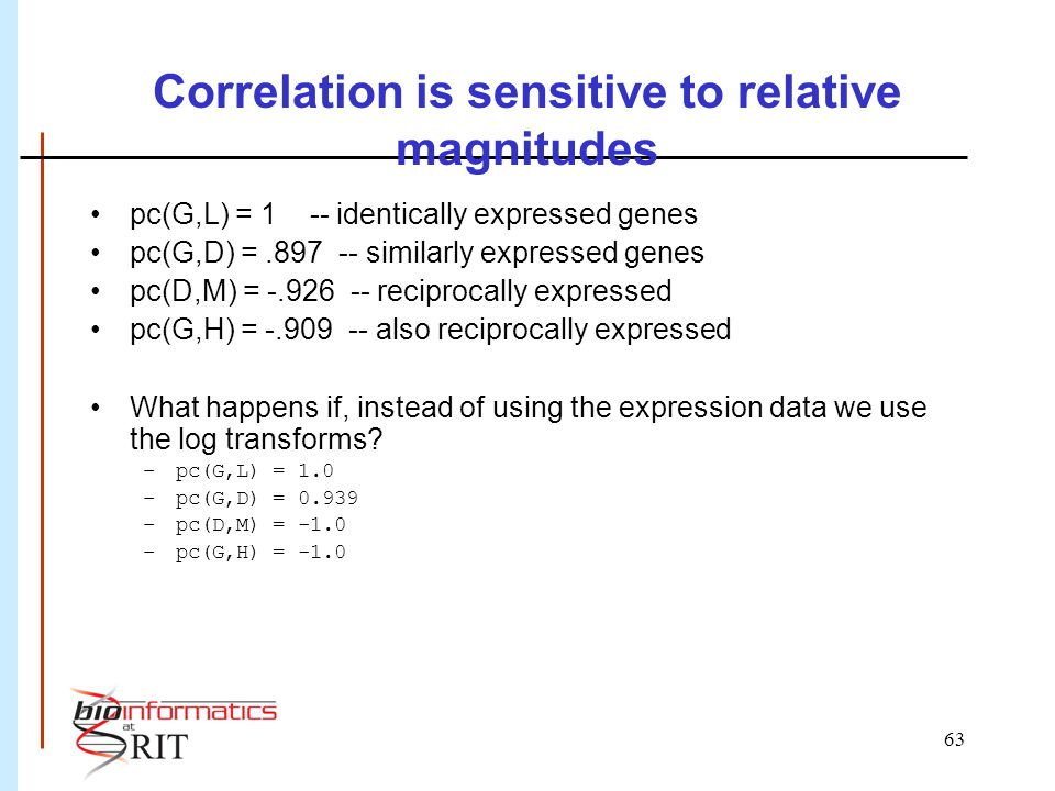 63 Correlation is sensitive to relative magnitudes pc(G,L) = 1 -- identically expressed genes pc(G,D) =.897 -- similarly expressed genes pc(D,M) = -.926 -- reciprocally expressed pc(G,H) = -.909 -- also reciprocally expressed What happens if, instead of using the expression data we use the log transforms.