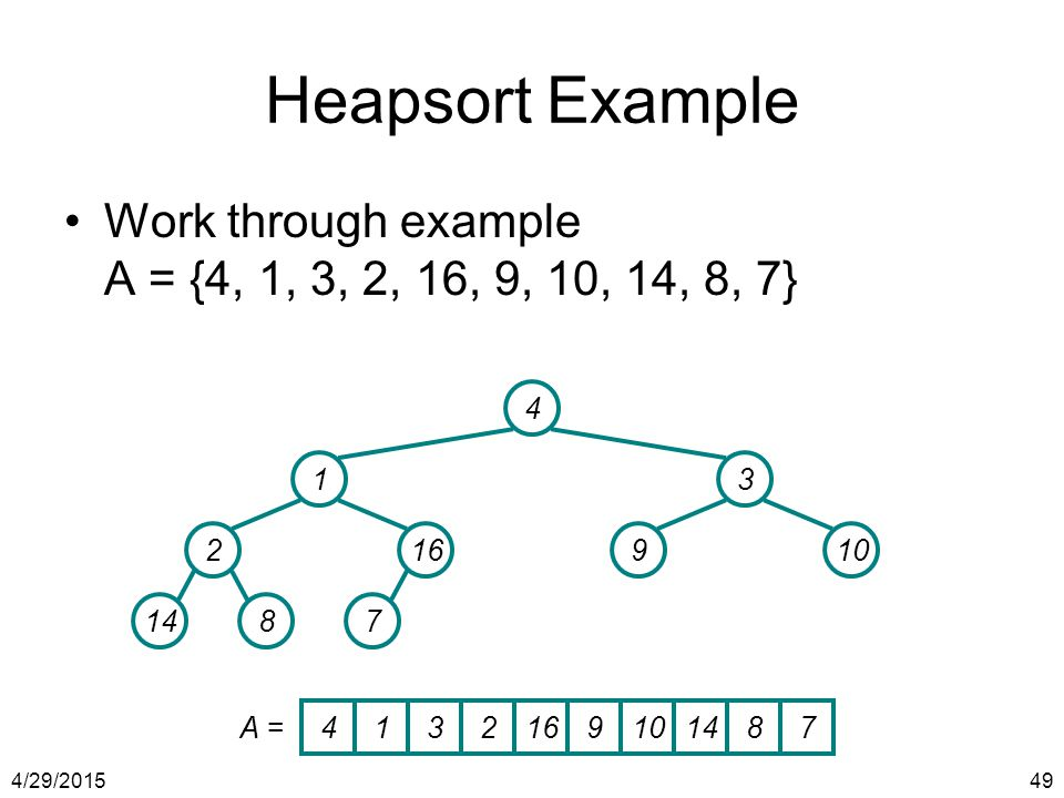 4/29/201549 Heapsort Example Work through example A = {4, 1, 3, 2, 16, 9, 10, 14, 8, 7} 4 13 216910 1487 4132169101487 A =