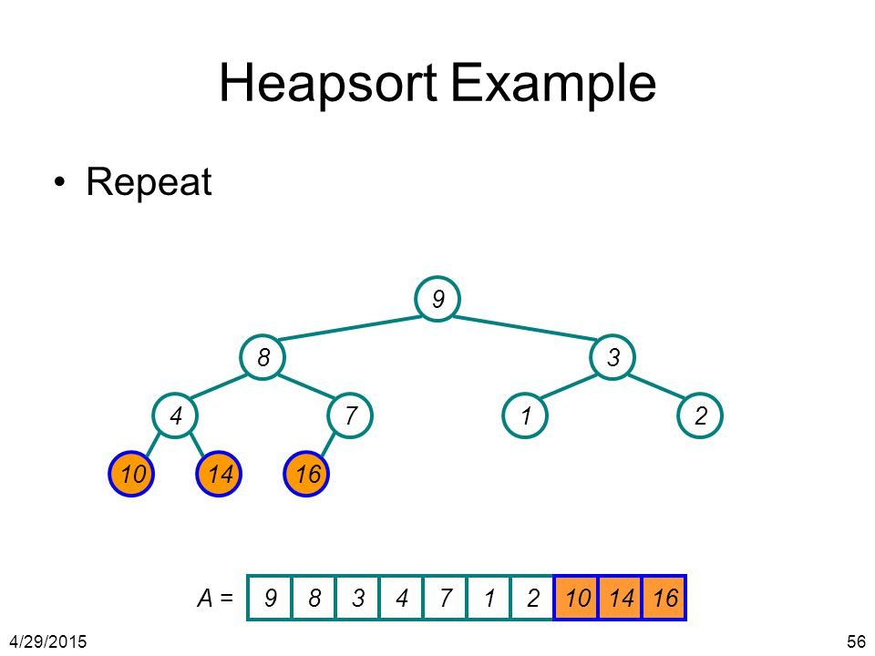4/29/201556 Heapsort Example Repeat 9 83 4712 101416 9834712101416 A =