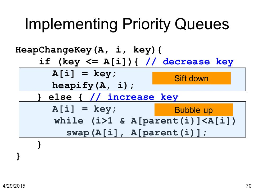 4/29/201570 Implementing Priority Queues HeapChangeKey(A, i, key){ if (key <= A[i]){ // decrease key A[i] = key; heapify(A, i); } else { // increase k